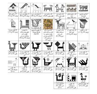 """symbols"